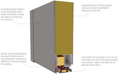 panel-door-aluminium-london-1